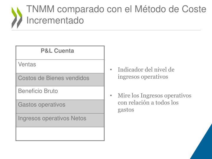 TNMM comparado con el Método de Coste Incrementado