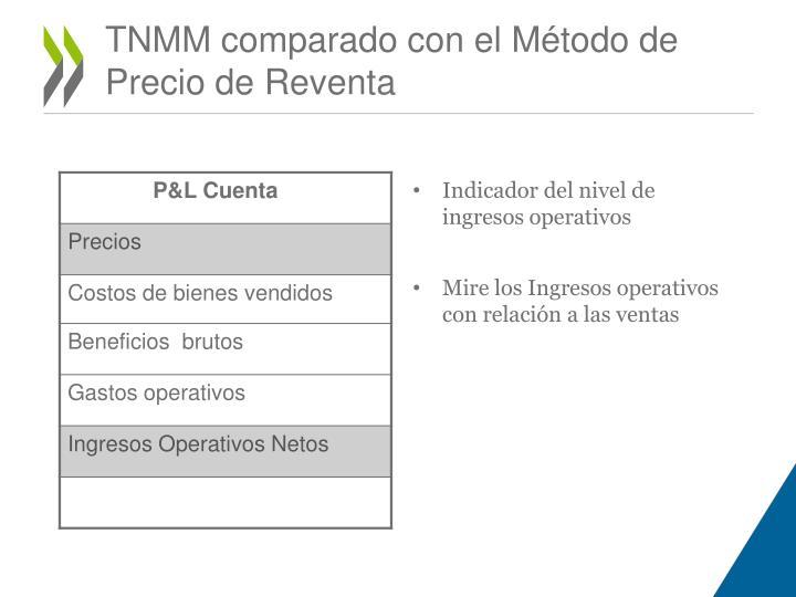 TNMM comparado con el Método de Precio de Reventa