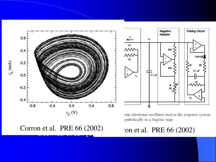 Corron et al.  PRE 66 (2002)