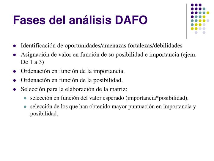 Fases del análisis DAFO