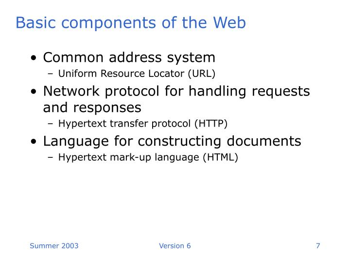 Basic components of the Web
