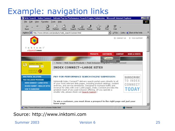 Example: navigation links