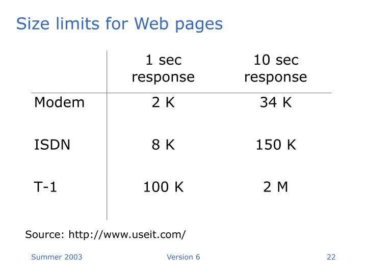 Size limits for Web pages