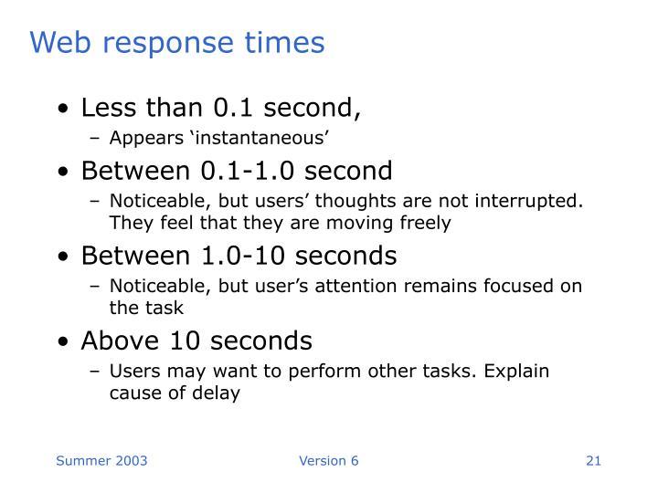 Web response times