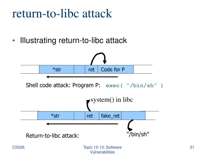 return-to-libc attack