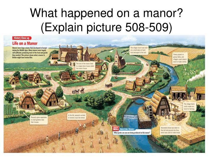 What happened on a manor?  (Explain picture 508-509)