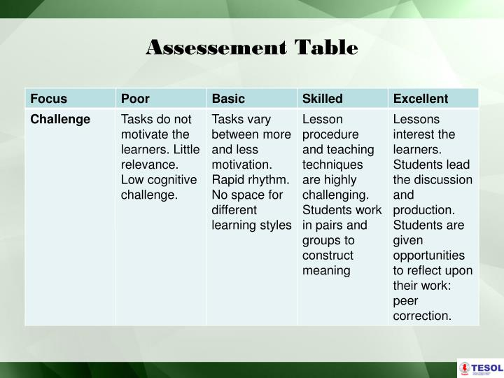 Assessement Table