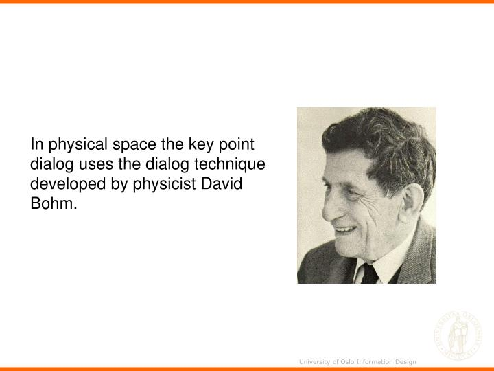 In physical space the key point dialog uses the dialog technique developed by physicist David Bohm.