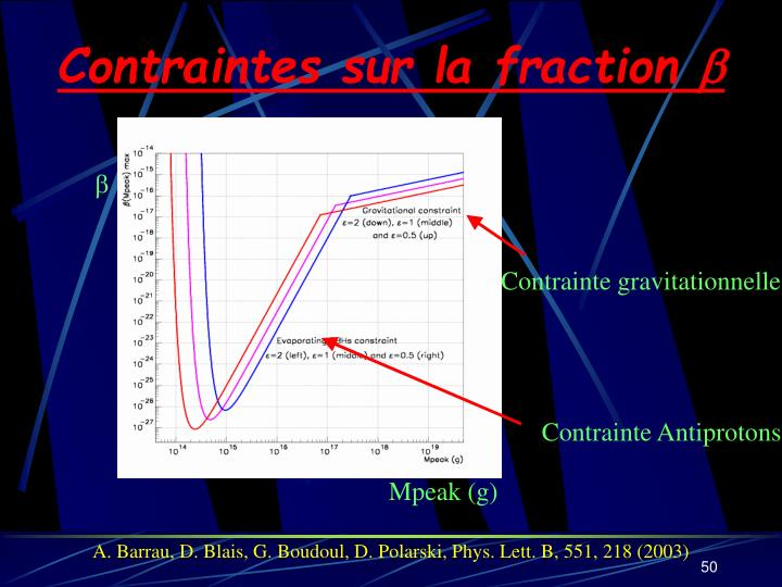Contraintes sur la fraction