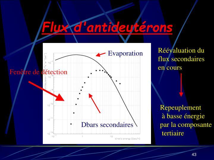 Flux d'antideutérons
