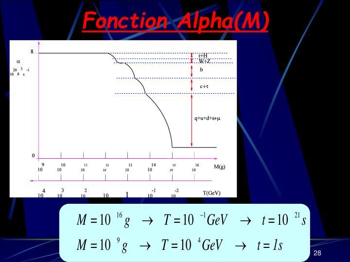 Fonction Alpha(M)