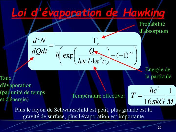 Loi d'évaporation de Hawking