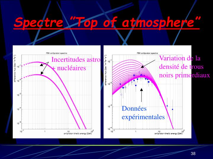 "Spectre ""Top of atmosphere"""