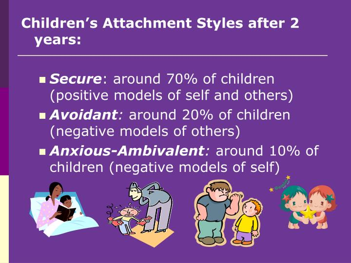 Children's Attachment Styles after 2 years: