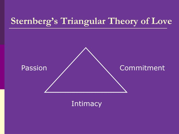 Sternberg s triangular theory of love