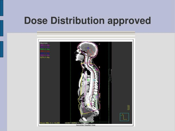 Dose Distribution approved