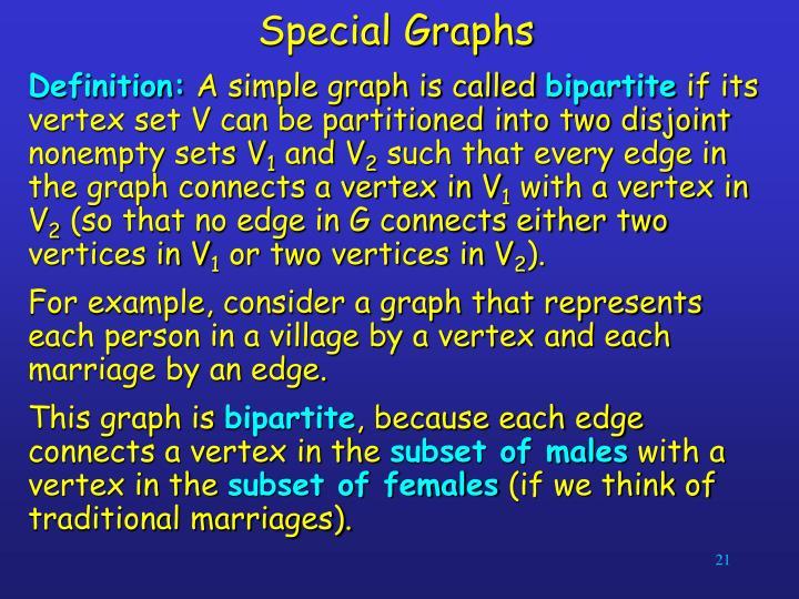 Special Graphs