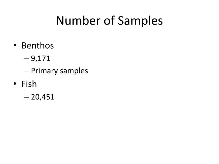 Number of Samples