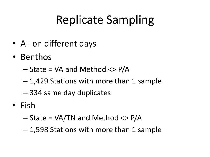 Replicate Sampling