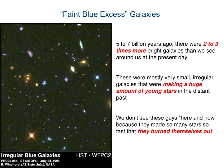 """Faint Blue Excess"" Galaxies"