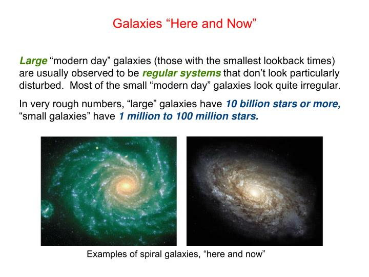 "Galaxies ""Here and Now"""
