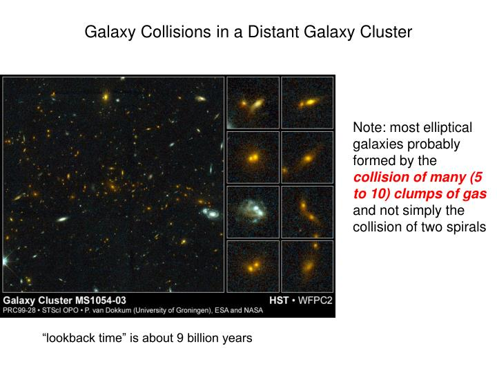 Galaxy Collisions in a Distant Galaxy Cluster