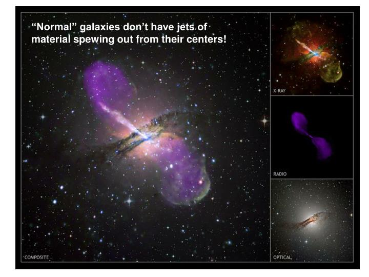 """Normal"" galaxies don't have jets of material spewing out from their centers!"