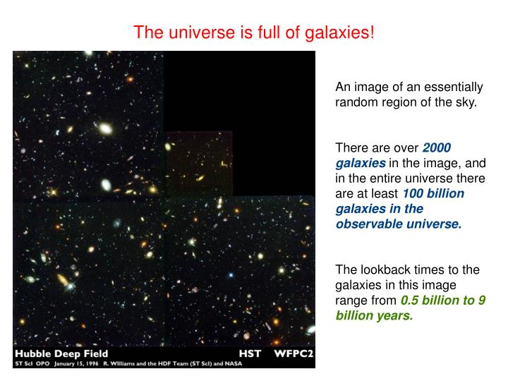 The universe is full of galaxies!