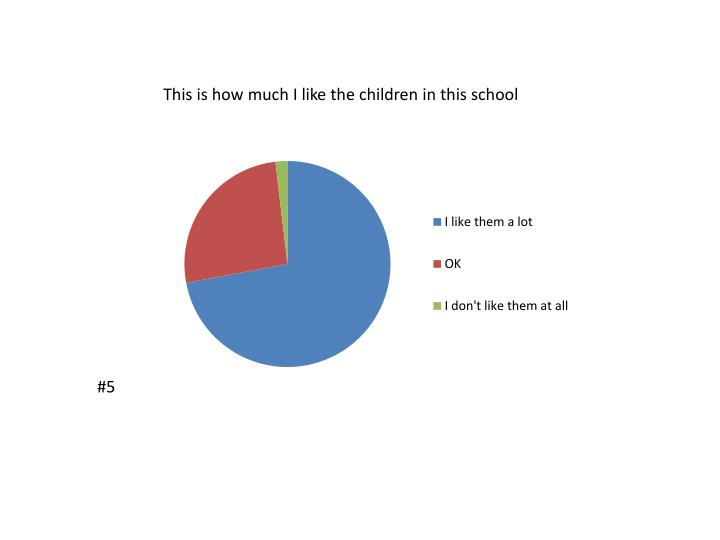 This is how much I like the children in this school