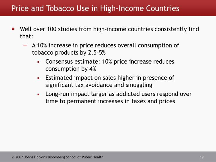 Price and Tobacco Use in High-Income Countries