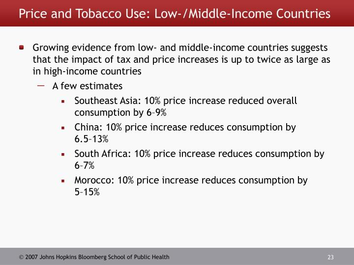 Price and Tobacco Use: Low-/Middle-Income Countries