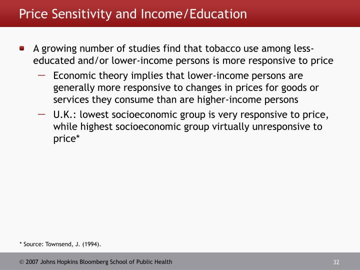 Price Sensitivity and Income/Education