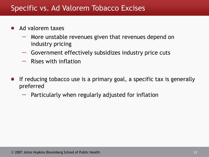 Specific vs. Ad Valorem Tobacco Excises