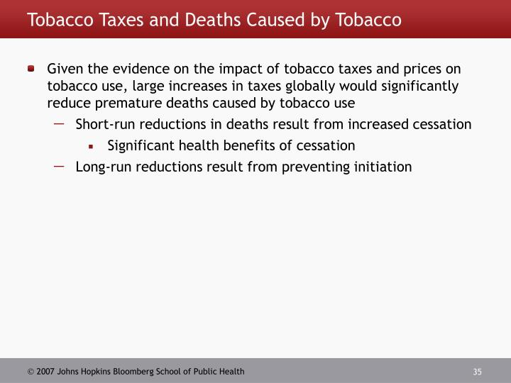 Tobacco Taxes and Deaths Caused by Tobacco