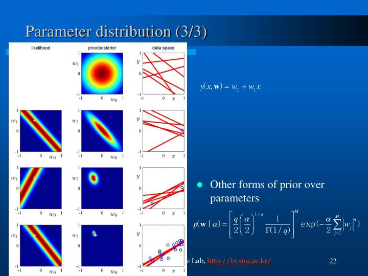 Parameter distribution (3/3)