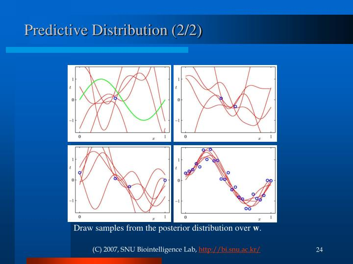 Predictive Distribution (2/2)