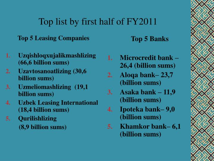Top list by first half of FY2011
