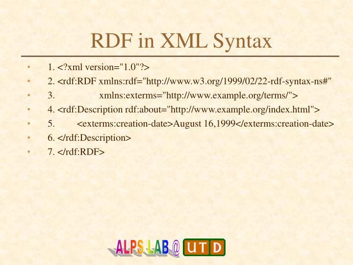 RDF in XML Syntax