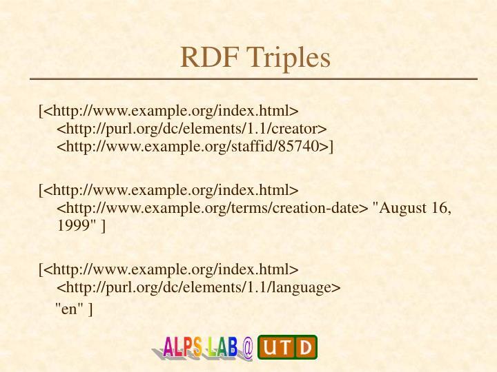RDF Triples