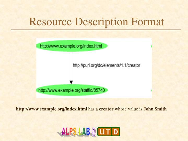 Resource Description Format