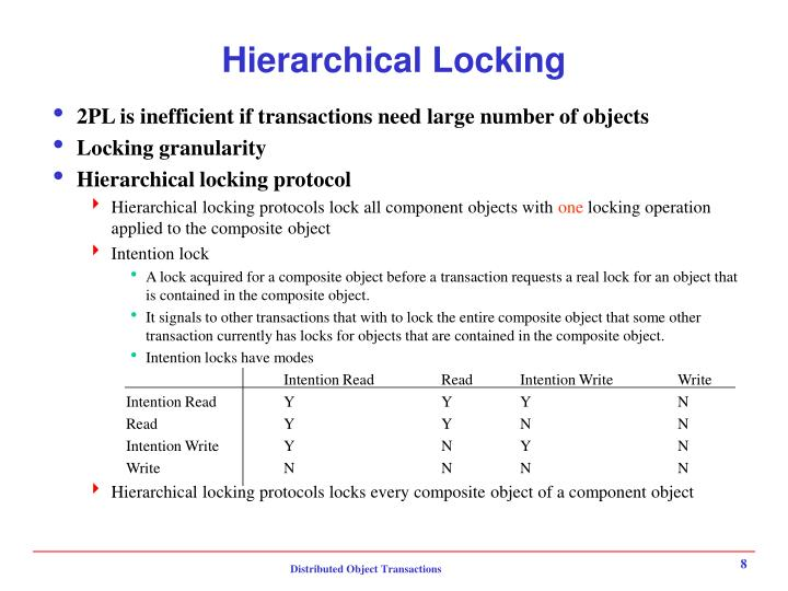 Hierarchical Locking