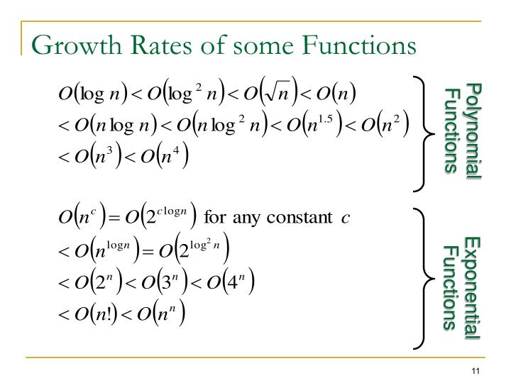 Growth Rates of some Functions
