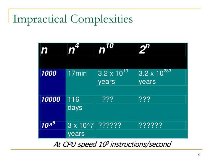 Impractical Complexities