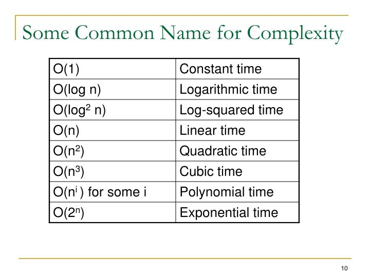 Some Common Name for Complexity