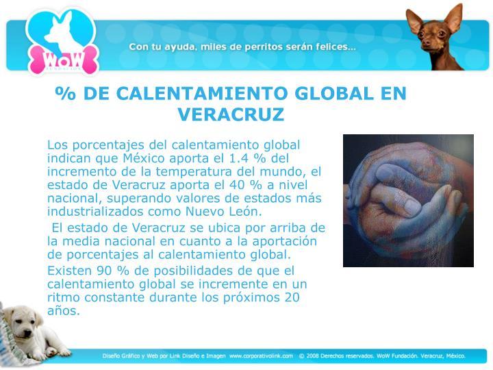% DE CALENTAMIENTO GLOBAL EN VERACRUZ