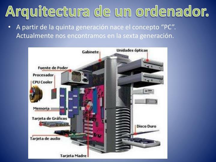 Arquitectura de un ordenador.