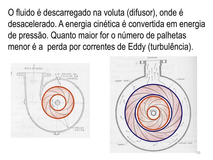 O fluido é descarregado na voluta (difusor), onde é desacelerado. A energia cinética é convertida em energia de pressão. Quanto maior for o número de palhetas menor é a  perda por correntes de Eddy (turbulência).