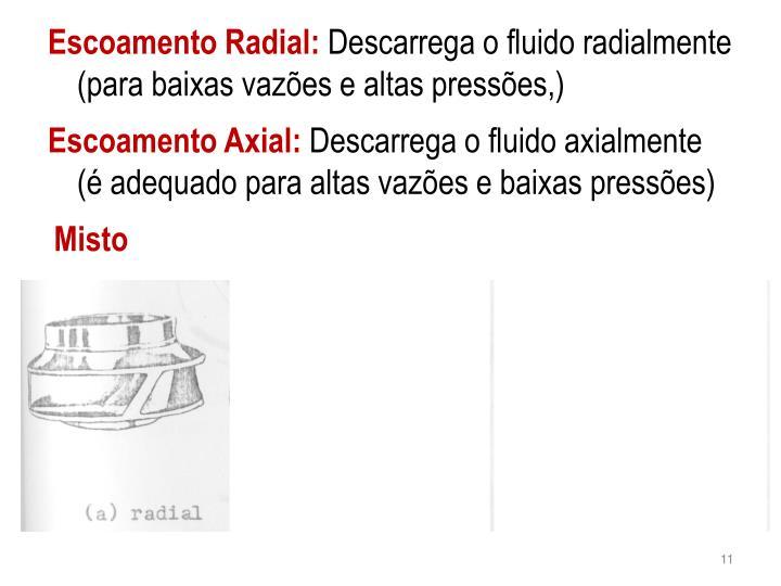 Escoamento Radial: