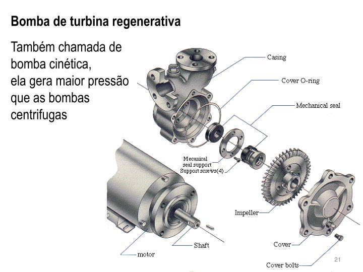 Bomba de turbina regenerativa