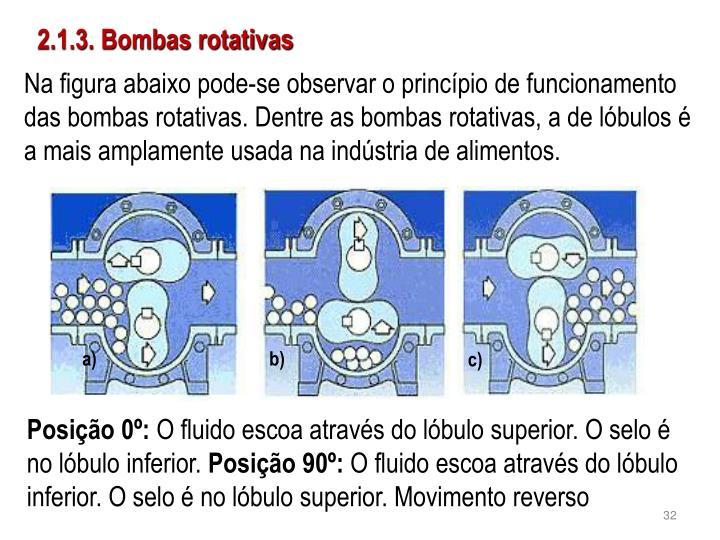 Na figura abaixo pode-se observar o princípio de funcionamento das bombas rotativas. Dentre as bombas rotativas, a de lóbulos é a mais amplamente usada na indústria de alimentos.